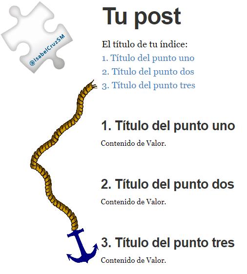 Esquema anchore text - Isabel Cruz Social Media